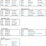 Ergebnisse Düsseldorf Cup (Jugend)